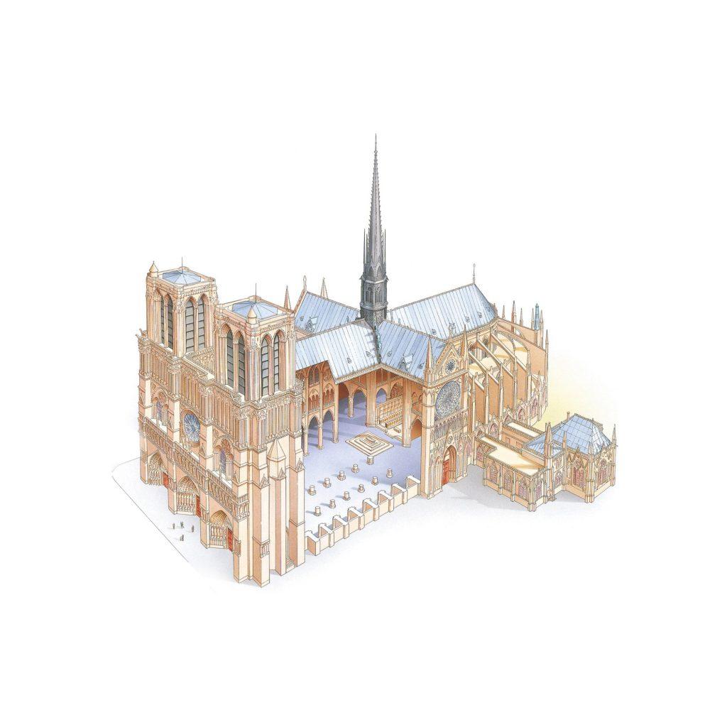 850 Yıllık Notre Dame Katedrali Yandı! Geçmiş Olsun Fransa! 🇫🇷